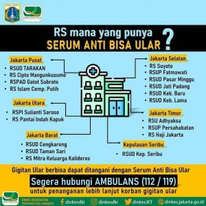 Serum Anti Bisa Ular