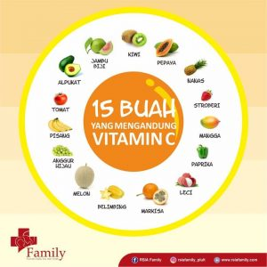 15 Buah Yang Mengandung Vitamin C