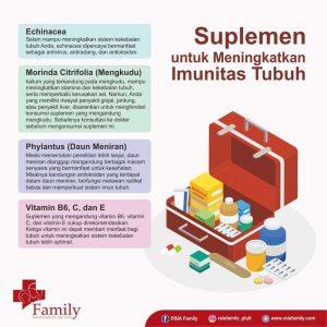 Suplemen Untuk Meningkatkan Imunitas  Tubuh